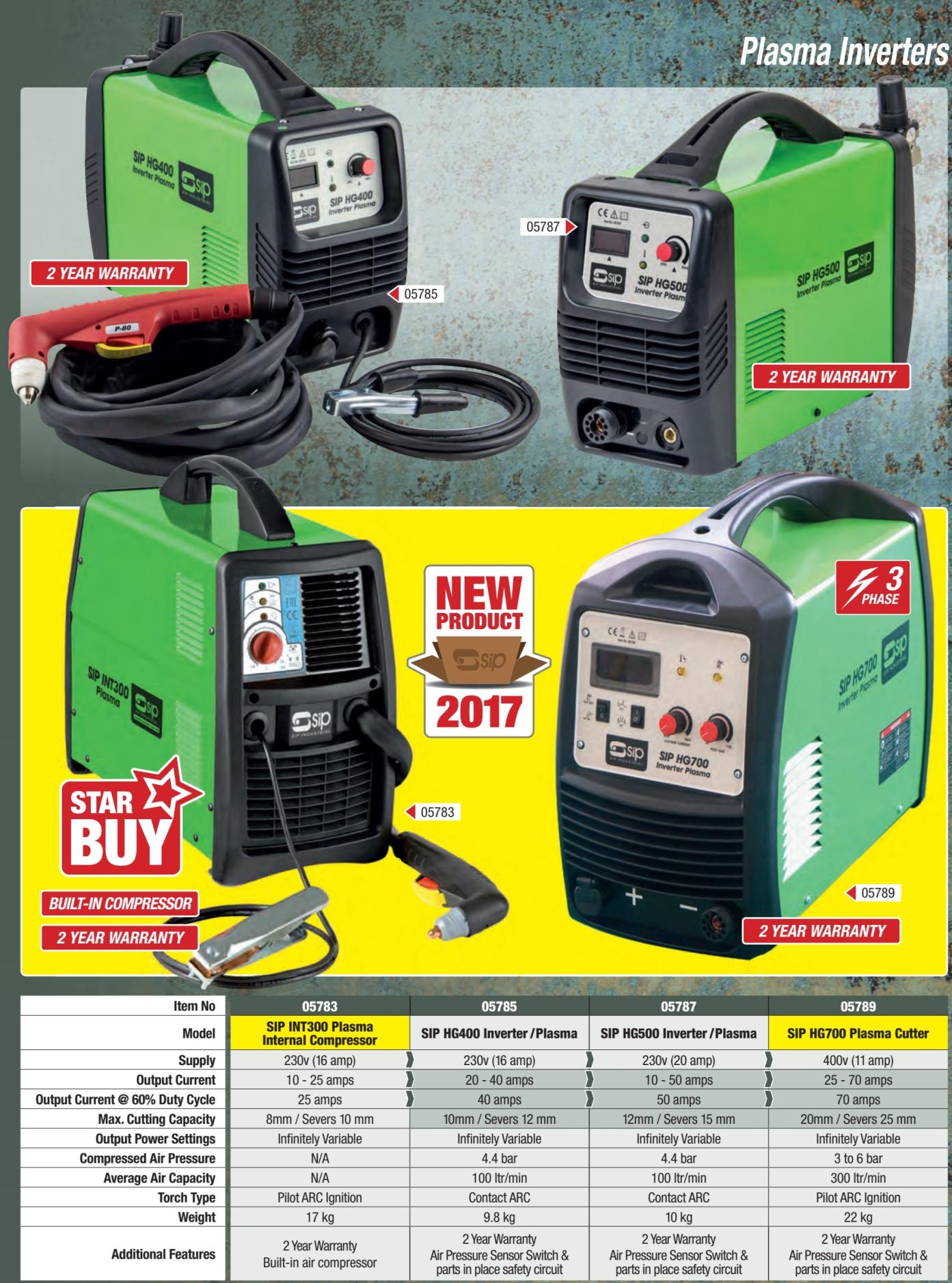 2306ee1228f SIP HG500 Inverter Plasma Cutter 05787 SIP HG500 Inverter Plasma ...