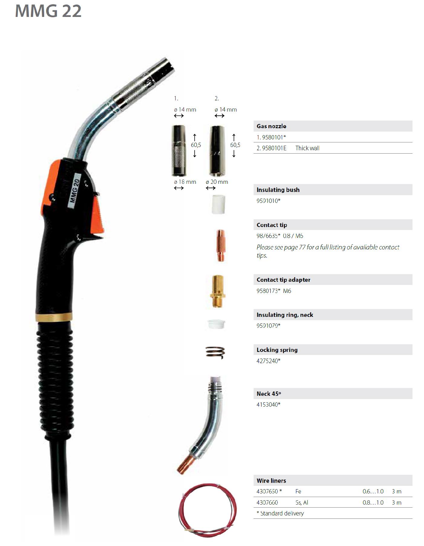 Kemppi Flexlite GX253G GX255G Mig Torches /& Spare Parts